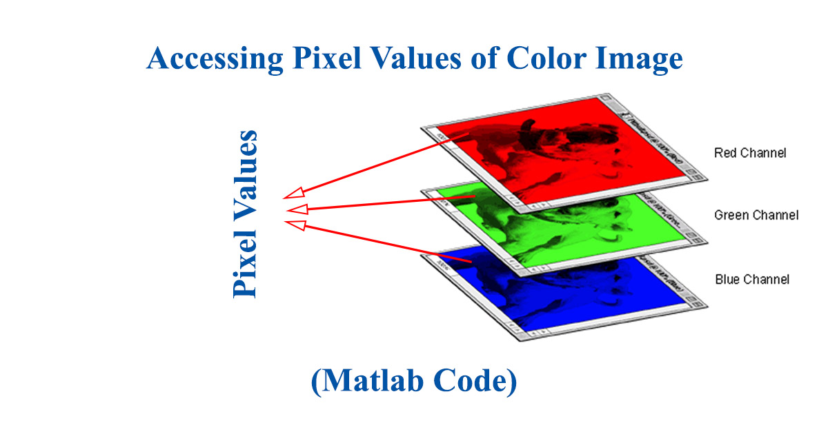 Accessing Pixel Values of Color Image using Matlab